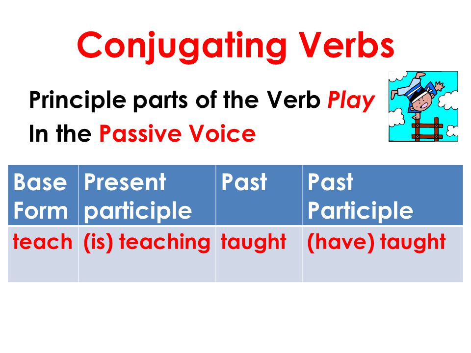 Present Tense-Passive Singular I am taught you are taught he/she is taught Plural we are taught you are taught they are taught