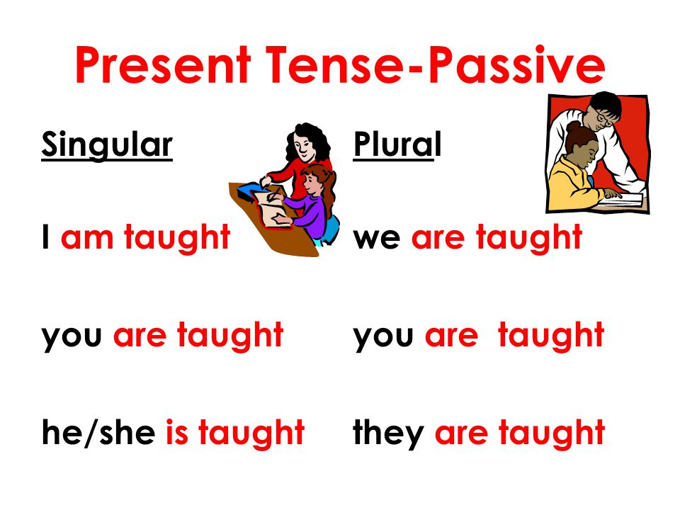 Past Tense-Passive Singular I was taught you were taught he/she was taught Plural we were taught you were taught they were taught