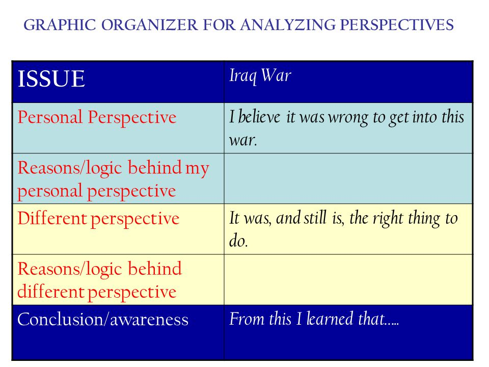 105 GRAPHIC ORGANIZER FOR ANALYZING PERSPECTIVES ISSUE Iraq War Personal Perspective I believe it was wrong to get into this war.