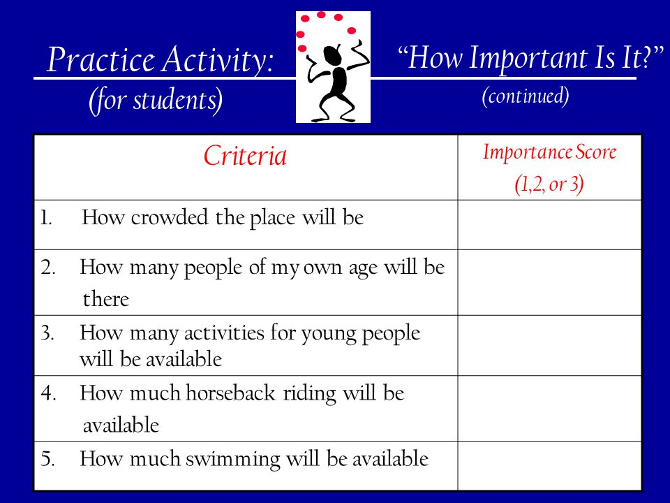 185 Practice Activity: (for students) How Important Is It? (continued) Criteria Importance Score (1,2, or 3) 1.