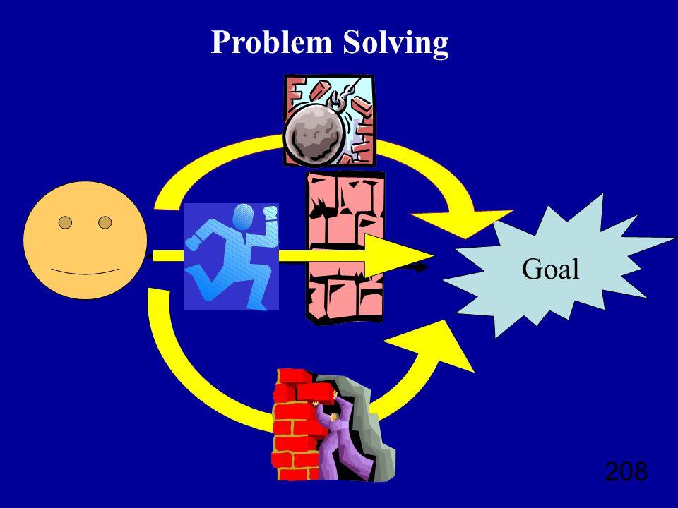 208 Goal Problem Solving