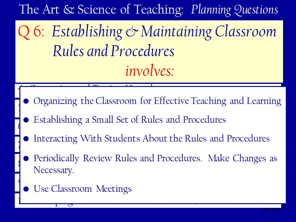 285 The Art & Science of Teaching: Planning Questions 1.Learning Goals – Track and Celebrate Progress 2.Interacting With New Knowledge 3.Practicing and Deepening Their Understanding 4.Generating and Testing Hypotheses 5.Engagement 6.Rules and Procedures 7.Acknowledging Adherence (or not) to Rules and Procedures 8.Effective Relationships 9.High Expectations 10.Developing Effective Lessons – Cohesive Units Q 6: Establishing & Maintaining Classroom Rules and Procedures involves: Organizing the Classroom for Effective Teaching and Learning Establishing a Small Set of Rules and Procedures Interacting With Students About the Rules and Procedures Periodically Review Rules and Procedures.
