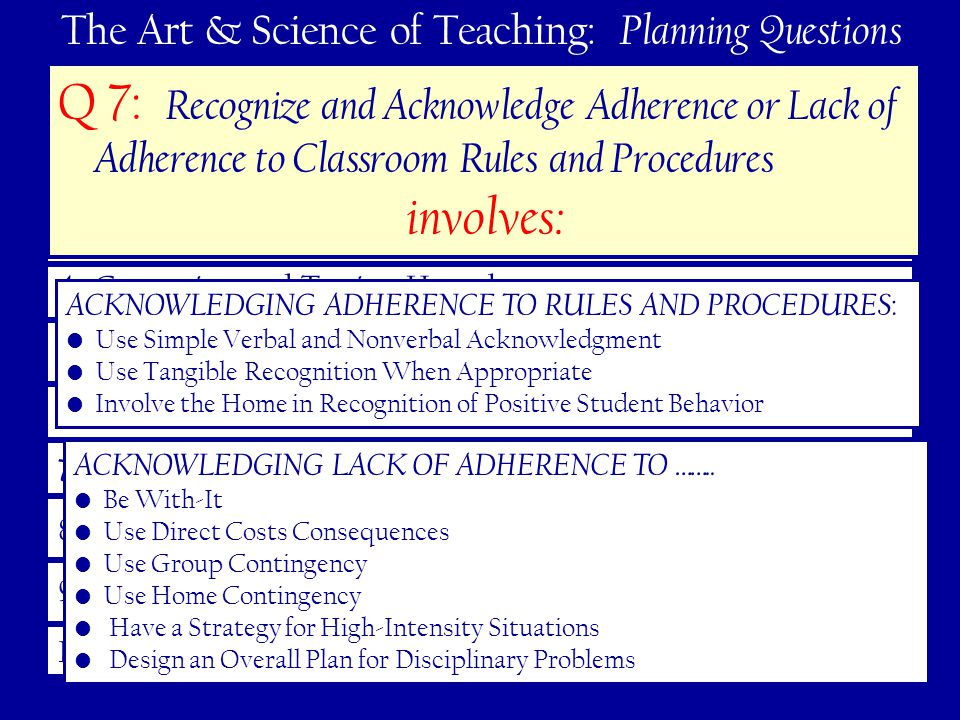 287 The Art & Science of Teaching: Planning Questions 1.Learning Goals – Track and Celebrate Progress 2.Interacting With New Knowledge 3.Practicing and Deepening Their Understanding 4.Generating and Testing Hypotheses 5.Engagement 6.Rules and Procedures 7.Acknowledging Adherence (or not) to Rules and Procedures 8.Effective Relationships 9.High Expectations 10.Developing Effective Lessons – Cohesive Units Q 7: Recognize and Acknowledge Adherence or Lack of Adherence to Classroom Rules and Procedures involves: ACKNOWLEDGING ADHERENCE TO RULES AND PROCEDURES : Use Simple Verbal and Nonverbal Acknowledgment Use Tangible Recognition When Appropriate Involve the Home in Recognition of Positive Student Behavior ACKNOWLEDGING LACK OF ADHERENCE TO ……..