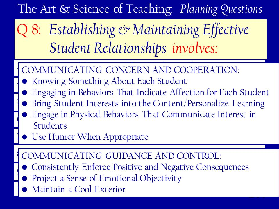 289 The Art & Science of Teaching: Planning Questions 1.Learning Goals – Track and Celebrate Progress 2.Interacting With New Knowledge 3.Practicing and Deepening Their Understanding 4.Generating and Testing Hypotheses 5.Engagement 6.Rules and Procedures 7.Acknowledging Adherence (or not) to Rules and Procedures 8.Effective Relationships 9.High Expectations 10.Developing Effective Lessons – Cohesive Units Q 8: Establishing & Maintaining Effective Student Relationships involves: COMMUNICATING CONCERN AND COOPERATION: Knowing Something About Each Student Engaging in Behaviors That Indicate Affection for Each Student Bring Student Interests into the Content/Personalize Learning Engage in Physical Behaviors That Communicate Interest in Students Use Humor When Appropriate COMMUNICATING GUIDANCE AND CONTROL: Consistently Enforce Positive and Negative Consequences Project a Sense of Emotional Objectivity Maintain a Cool Exterior