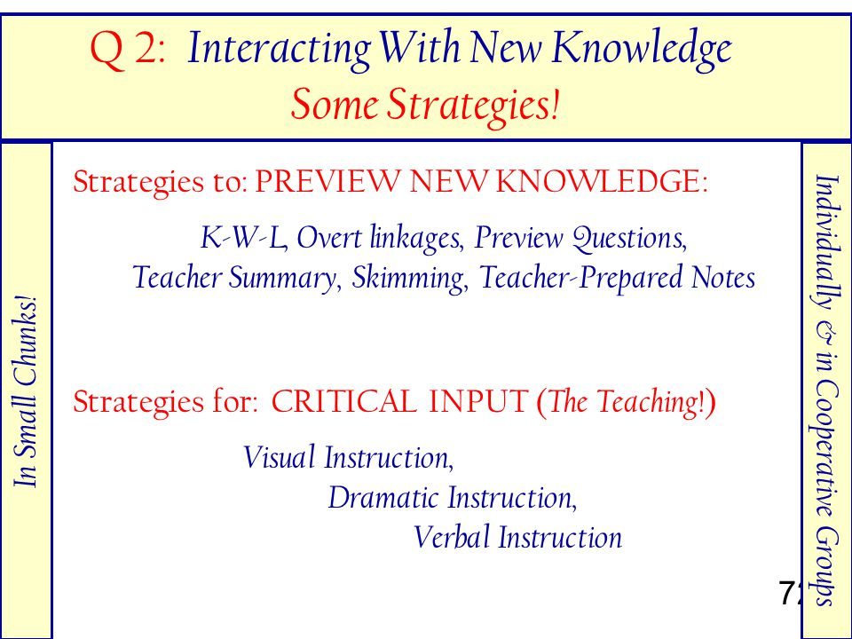72 Strategies to: PREVIEW NEW KNOWLEDGE: K-W-L, Overt linkages, Preview Questions, Teacher Summary, Skimming, Teacher-Prepared Notes Q 2: Interacting With New Knowledge Some Strategies.