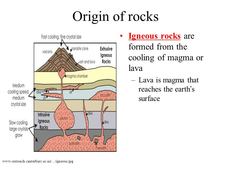 Origin of rocks Igneous rocks are formed from the cooling of magma or lava –Lava is magma that reaches the earth ' s surface www.outreach.canterbury.a