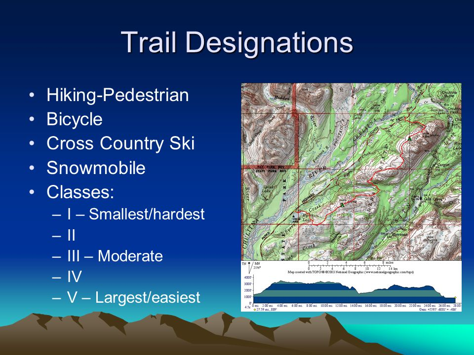 Trail Designations Hiking-Pedestrian Bicycle Cross Country Ski Snowmobile Classes: –I – Smallest/hardest –II –III – Moderate –IV –V – Largest/easiest