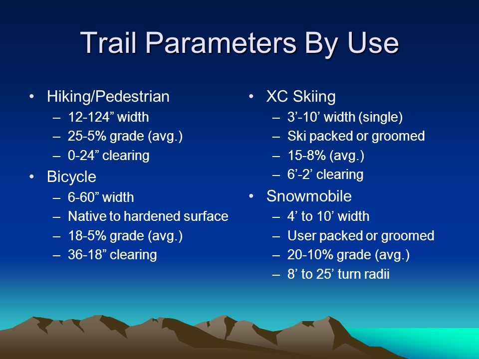 Trail Parameters By Use Hiking/Pedestrian –12-124 width –25-5% grade (avg.) –0-24 clearing Bicycle –6-60 width –Native to hardened surface –18-5% grade (avg.) –36-18 clearing XC Skiing –3'-10' width (single) –Ski packed or groomed –15-8% (avg.) –6'-2' clearing Snowmobile –4' to 10' width –User packed or groomed –20-10% grade (avg.) –8' to 25' turn radii