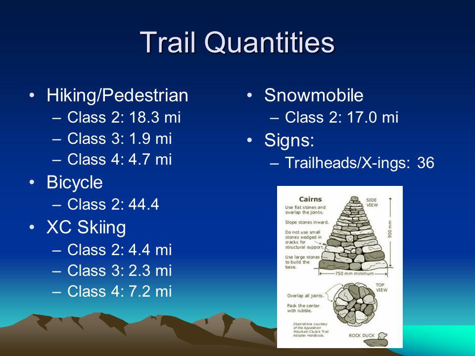 Trail Quantities Hiking/Pedestrian –Class 2: 18.3 mi –Class 3: 1.9 mi –Class 4: 4.7 mi Bicycle –Class 2: 44.4 XC Skiing –Class 2: 4.4 mi –Class 3: 2.3 mi –Class 4: 7.2 mi Snowmobile –Class 2: 17.0 mi Signs: –Trailheads/X-ings: 36
