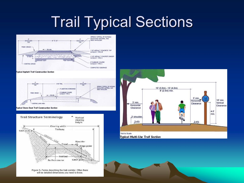 Trail Typical Sections