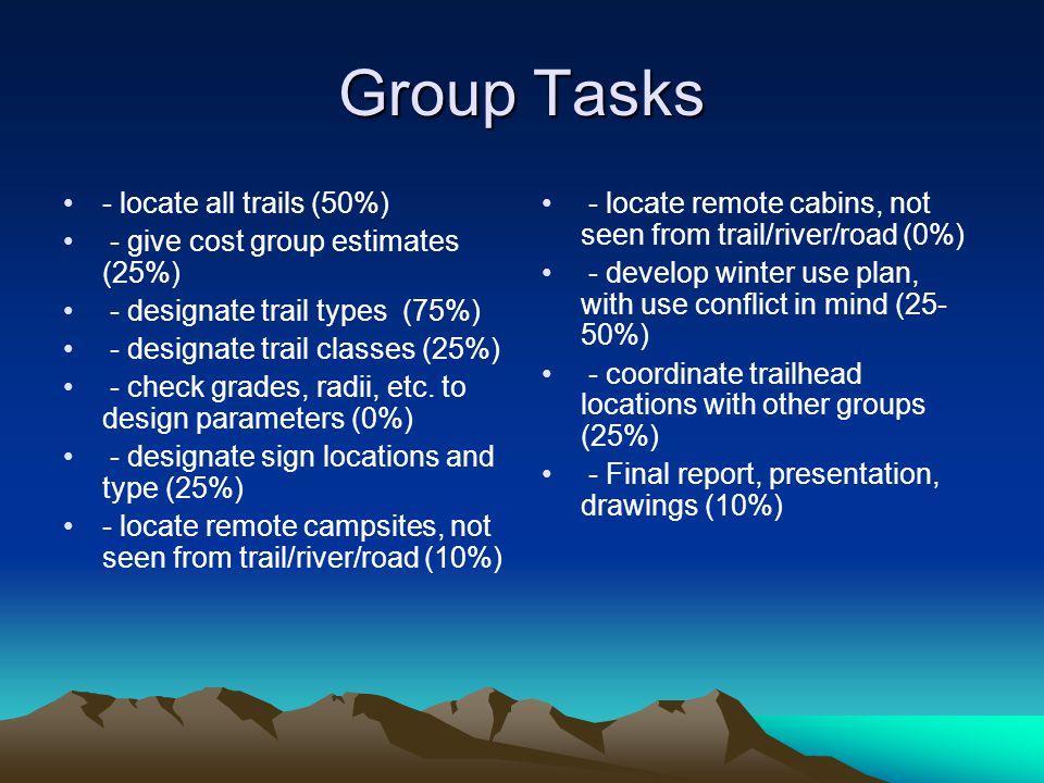 Group Tasks - locate all trails (50%) - give cost group estimates (25%) - designate trail types (75%) - designate trail classes (25%) - check grades, radii, etc.
