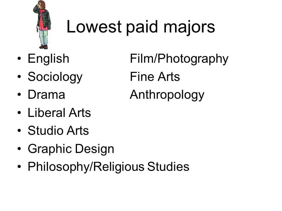 Lowest paid majors EnglishFilm/Photography SociologyFine Arts DramaAnthropology Liberal Arts Studio Arts Graphic Design Philosophy/Religious Studies