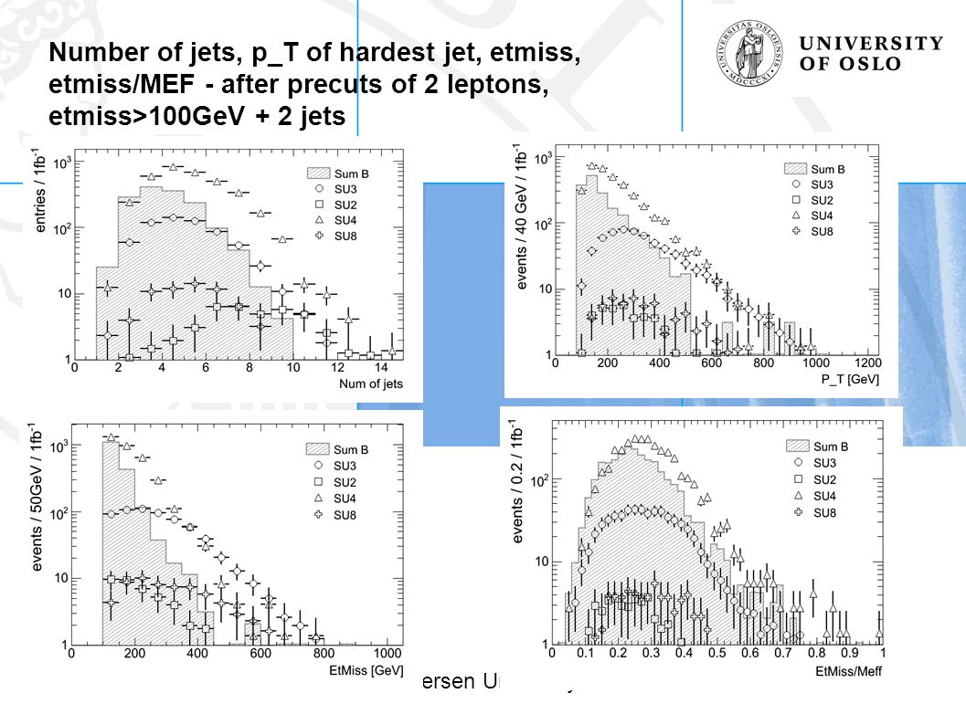 12Maiken Pedersen University of Oslo06/14/08 Number of jets, p_T of hardest jet, etmiss, etmiss/MEF - after precuts of 2 leptons, etmiss>100GeV + 2 jets