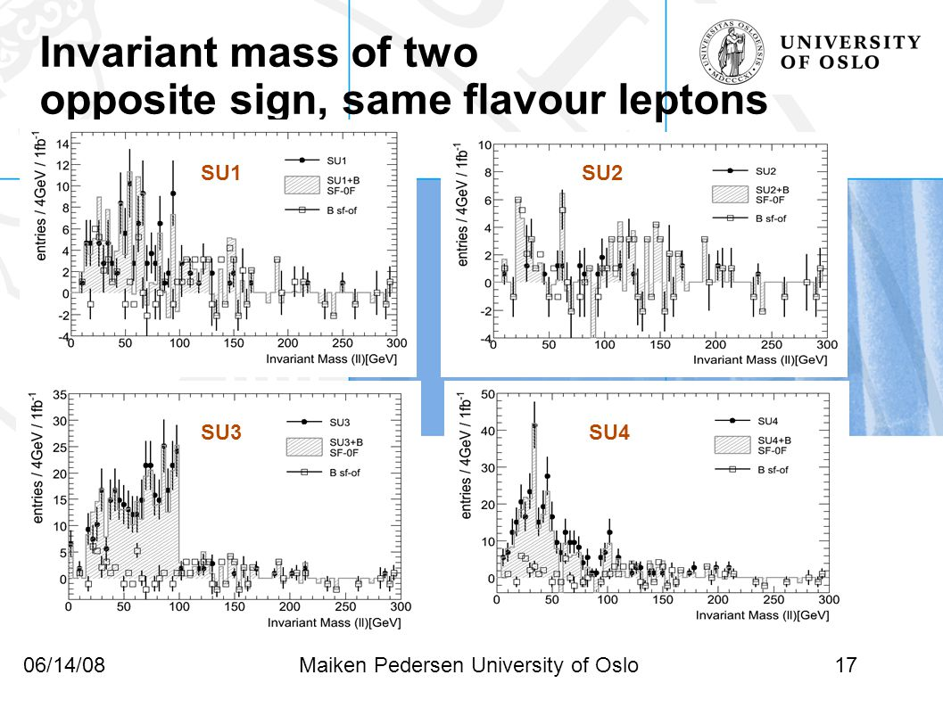 17Maiken Pedersen University of Oslo06/14/08 Invariant mass of two opposite sign, same flavour leptons SU1SU2 SU3SU4