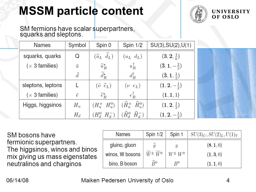 4Maiken Pedersen University of Oslo06/14/08 MSSM particle content SM fermions have scalar superpartners, squarks and sleptons.
