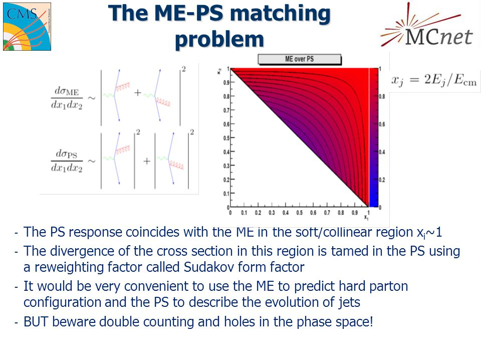 The ME-PS matching problem ­ The PS response coincides with the ME in the soft/collinear region x i ~1 ­ The divergence of the cross section in this r