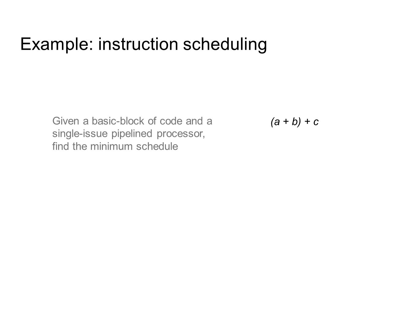 Example: instruction scheduling (a + b) + c Given a basic-block of code and a single-issue pipelined processor, find the minimum schedule