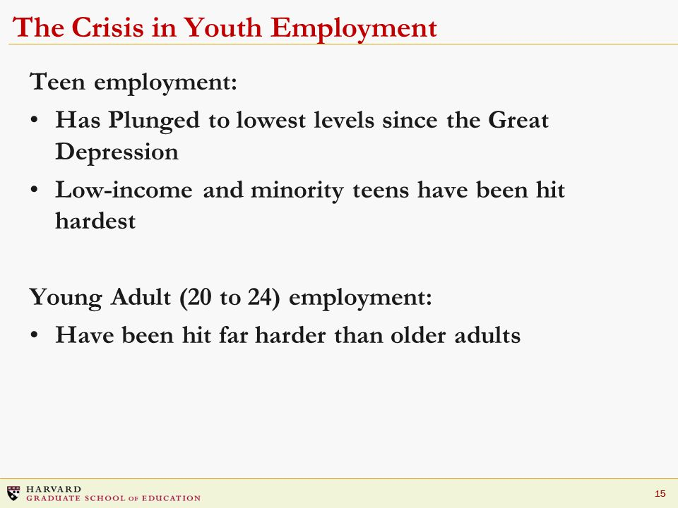 15 The Crisis in Youth Employment Teen employment: Has Plunged to lowest levels since the Great Depression Low-income and minority teens have been hit hardest Young Adult (20 to 24) employment: Have been hit far harder than older adults
