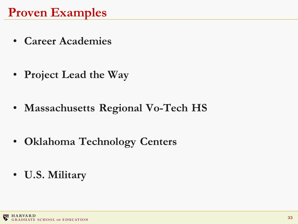 33 Proven Examples Career Academies Project Lead the Way Massachusetts Regional Vo-Tech HS Oklahoma Technology Centers U.S.