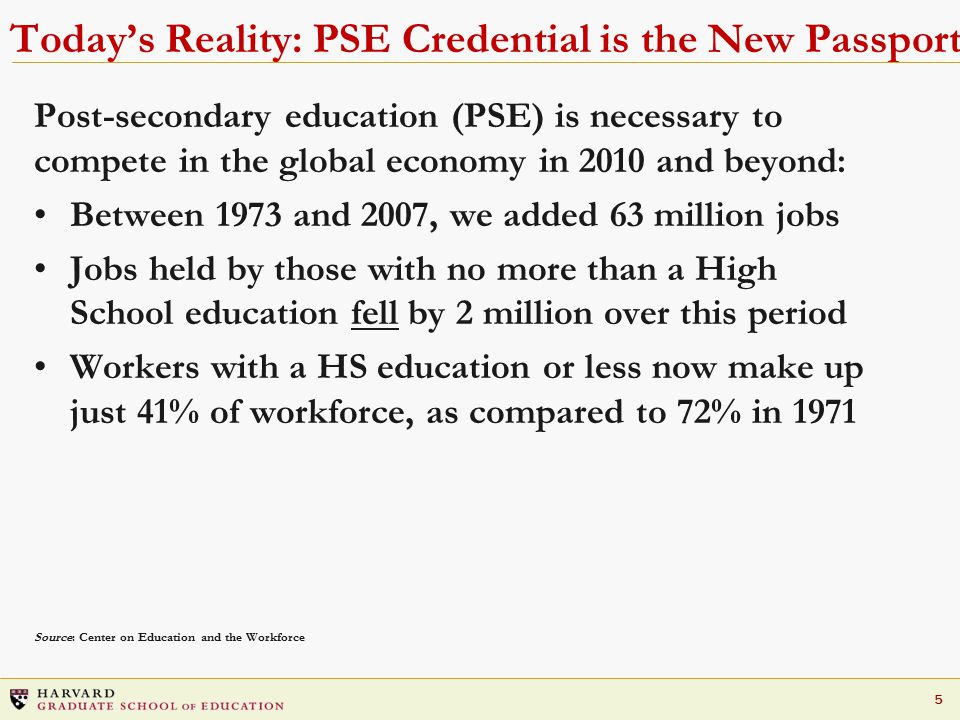 26 The Case for Vocational Education Training Pedagogical Best way for many young people to learn Apprenticeships support developmental needs of young people Higher attainment Many countries with best VET systems surpass the U.S.
