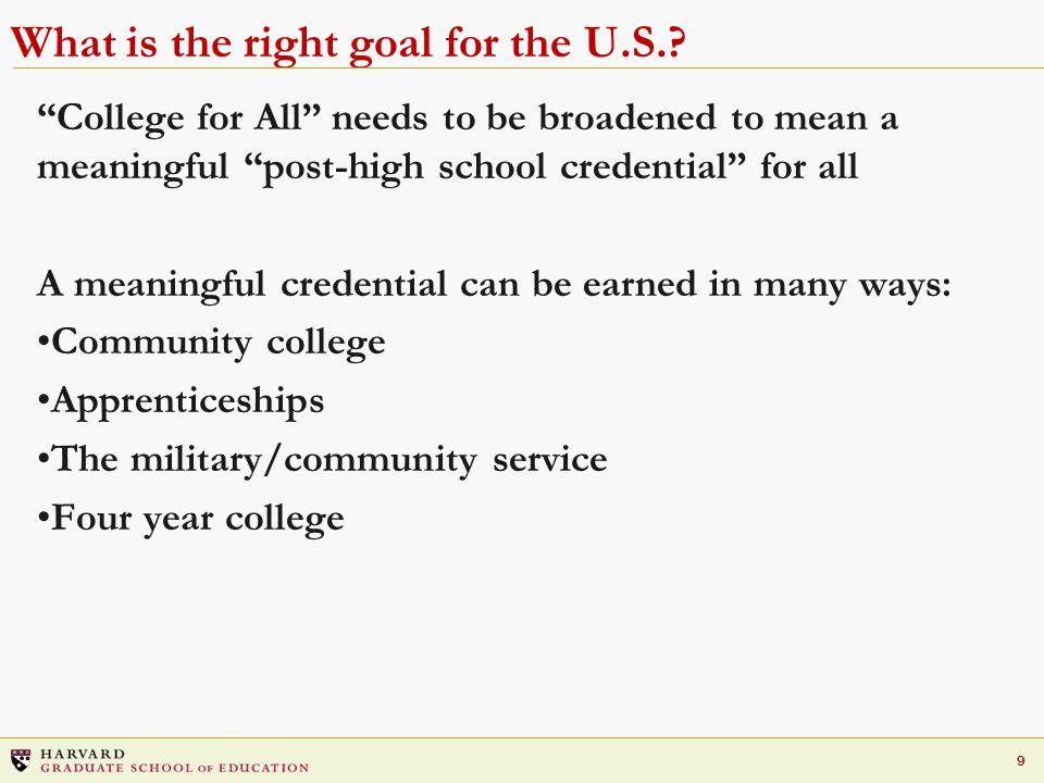 10 Despite two decades of reform, H.S.