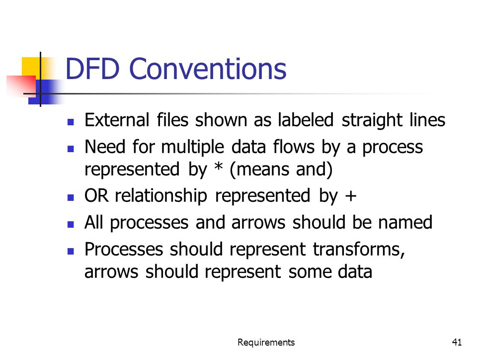 Requirements41 DFD Conventions External files shown as labeled straight lines Need for multiple data flows by a process represented by * (means and) O