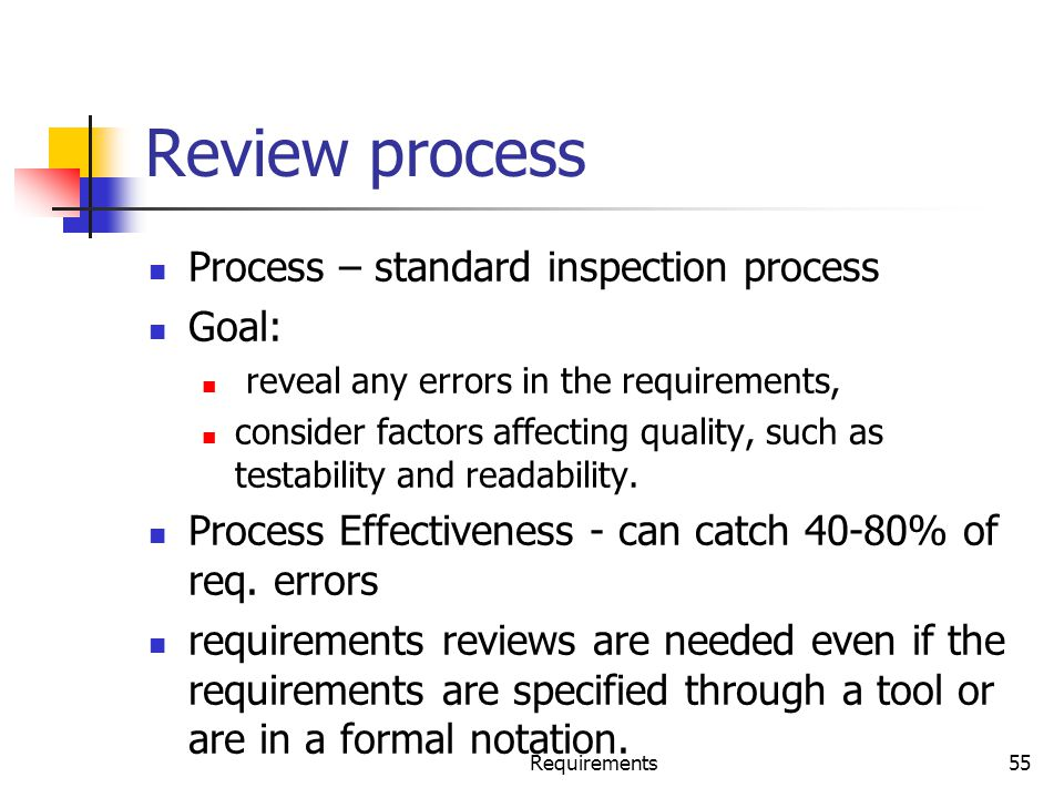 Review process Process – standard inspection process Goal: reveal any errors in the requirements, consider factors affecting quality, such as testabil