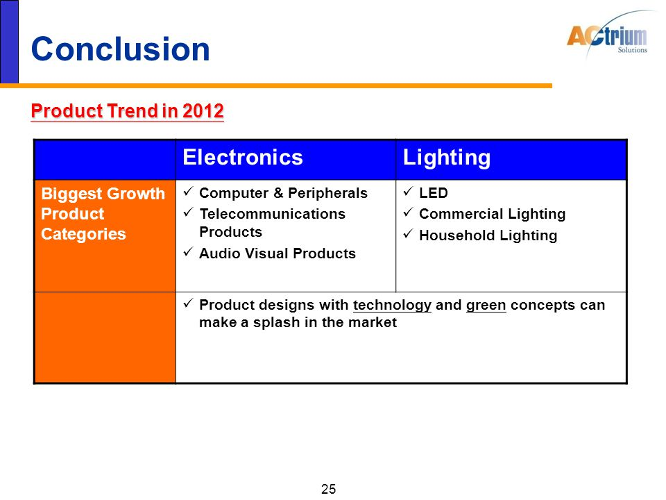 25 Conclusion Product Trend in 2012 ElectronicsLighting Biggest Growth Product Categories Computer & Peripherals Telecommunications Products Audio Visual Products LED Commercial Lighting Household Lighting Product designs with technology and green concepts can make a splash in the market