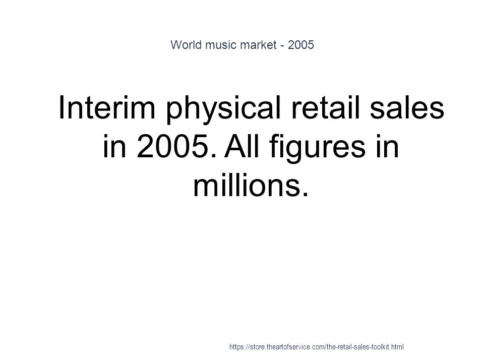 World music market - 2005 1 Interim physical retail sales in 2005.