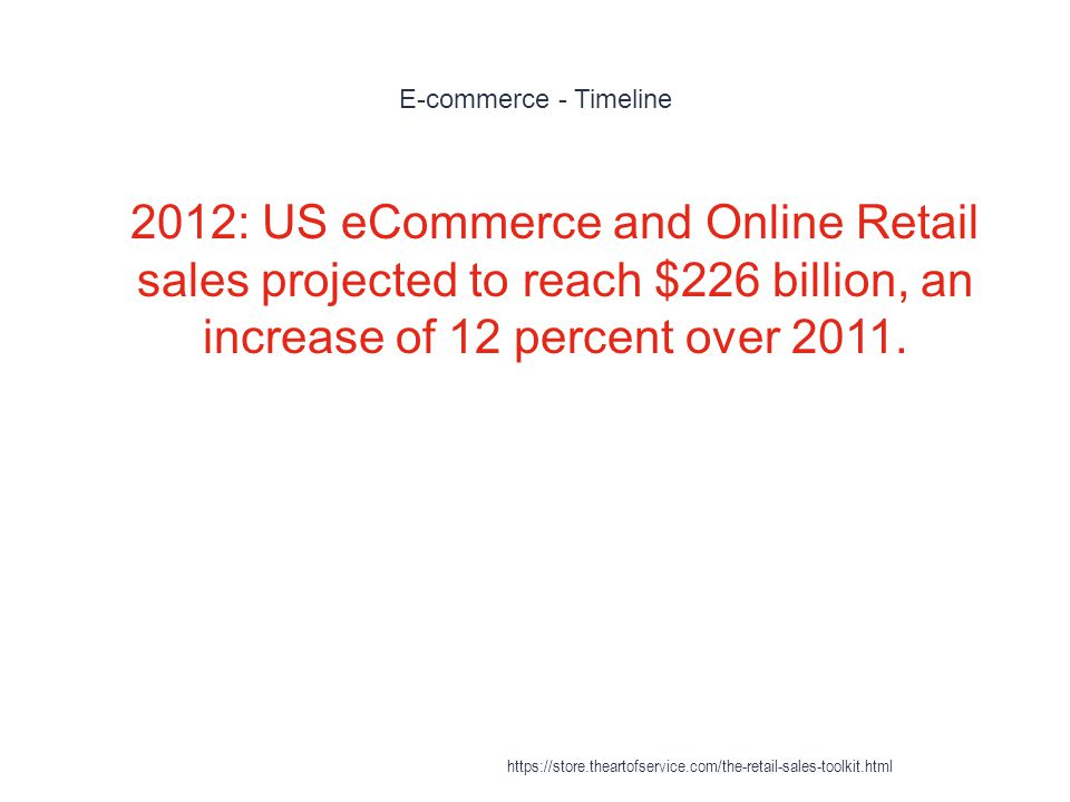 E-commerce - Timeline 1 2012: US eCommerce and Online Retail sales projected to reach $226 billion, an increase of 12 percent over 2011.