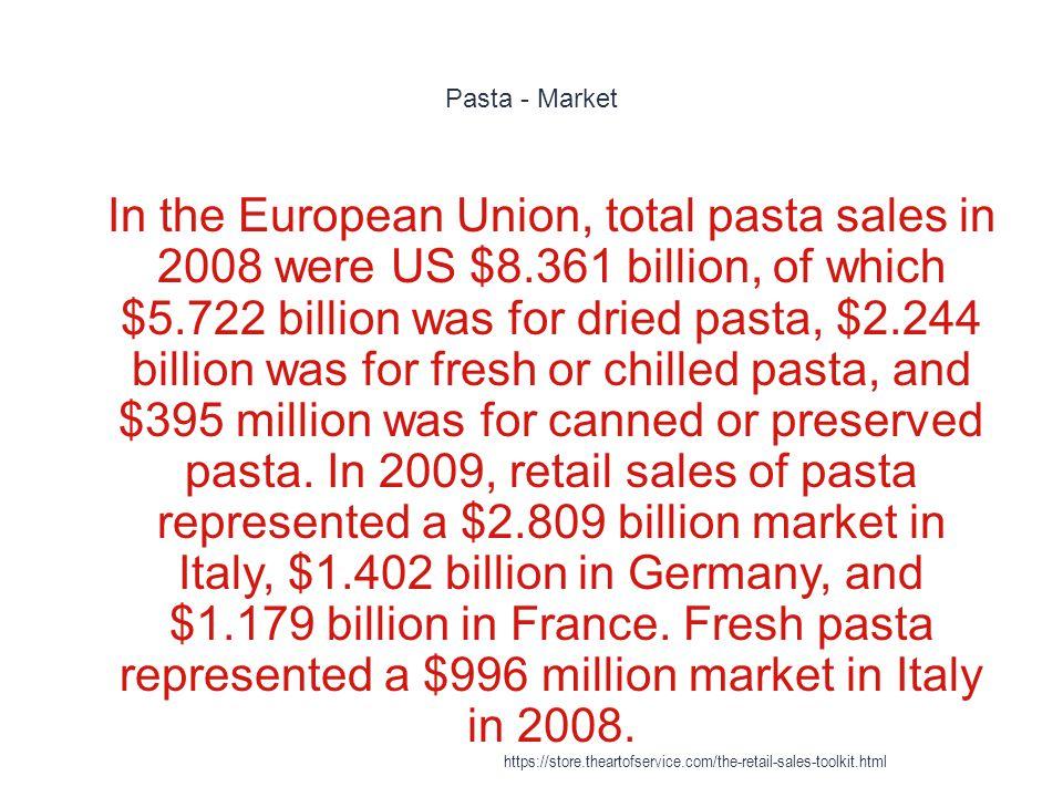 Pasta - Market 1 In the European Union, total pasta sales in 2008 were US $8.361 billion, of which $5.722 billion was for dried pasta, $2.244 billion