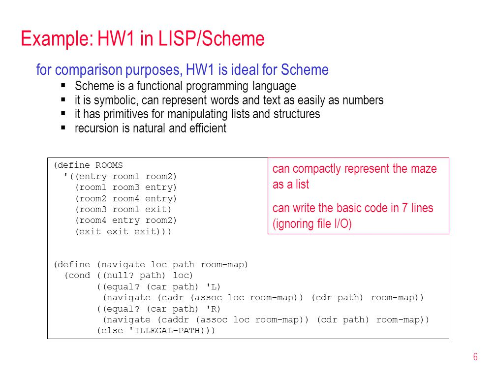 6 Example: HW1 in LISP/Scheme (define ROOMS ((entry room1 room2) (room1 room3 entry) (room2 room4 entry) (room3 room1 exit) (room4 entry room2) (exit exit exit))) (define (navigate loc path room-map) (cond ((null.