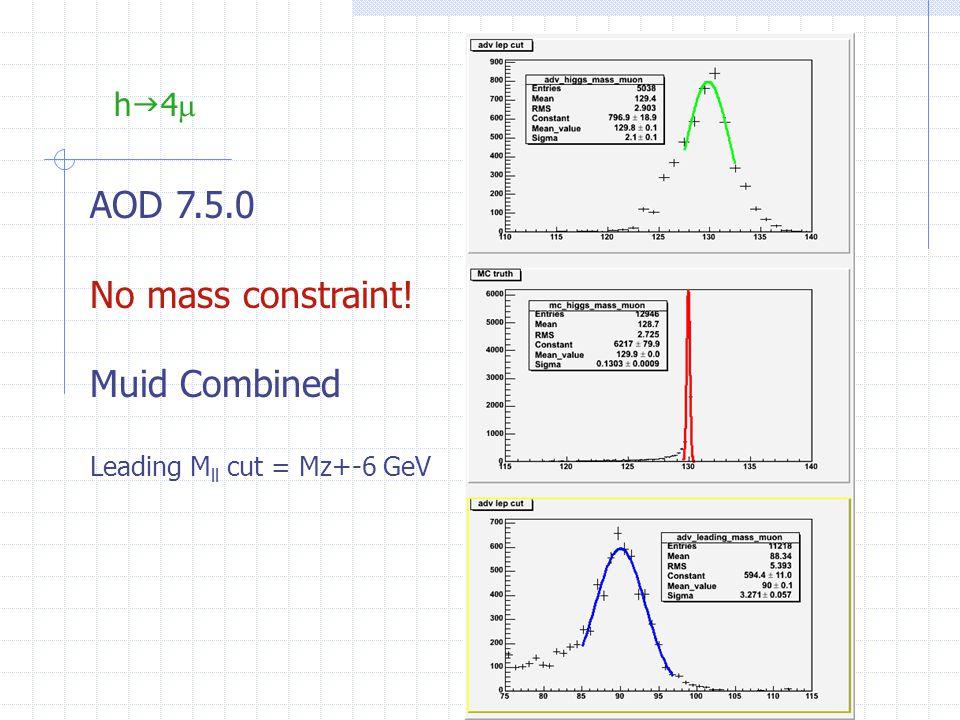AOD 7.5.0 No mass constraint! Muid Combined Leading M ll cut = Mz+-6 GeV h4h4