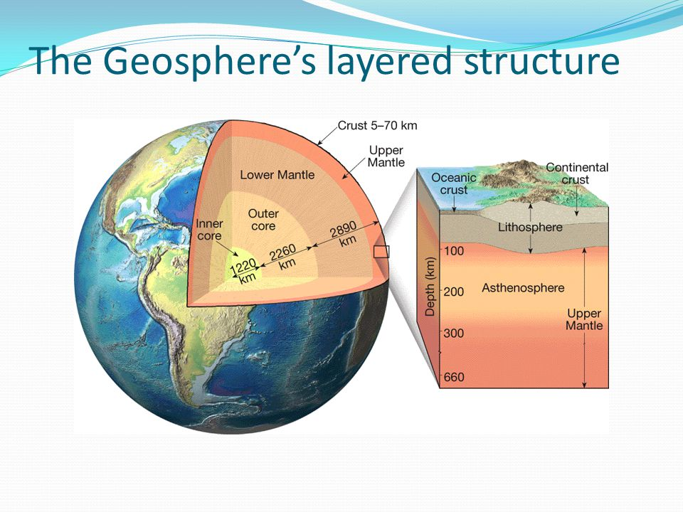 All four parts of Earth's system shape the planet's surface Atmosphere and Hydrosphere- Not even the hardest stone can withstand wind and water.