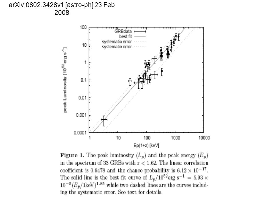 arXiv:0802.3428v1 [astro-ph] 23 Feb 2008