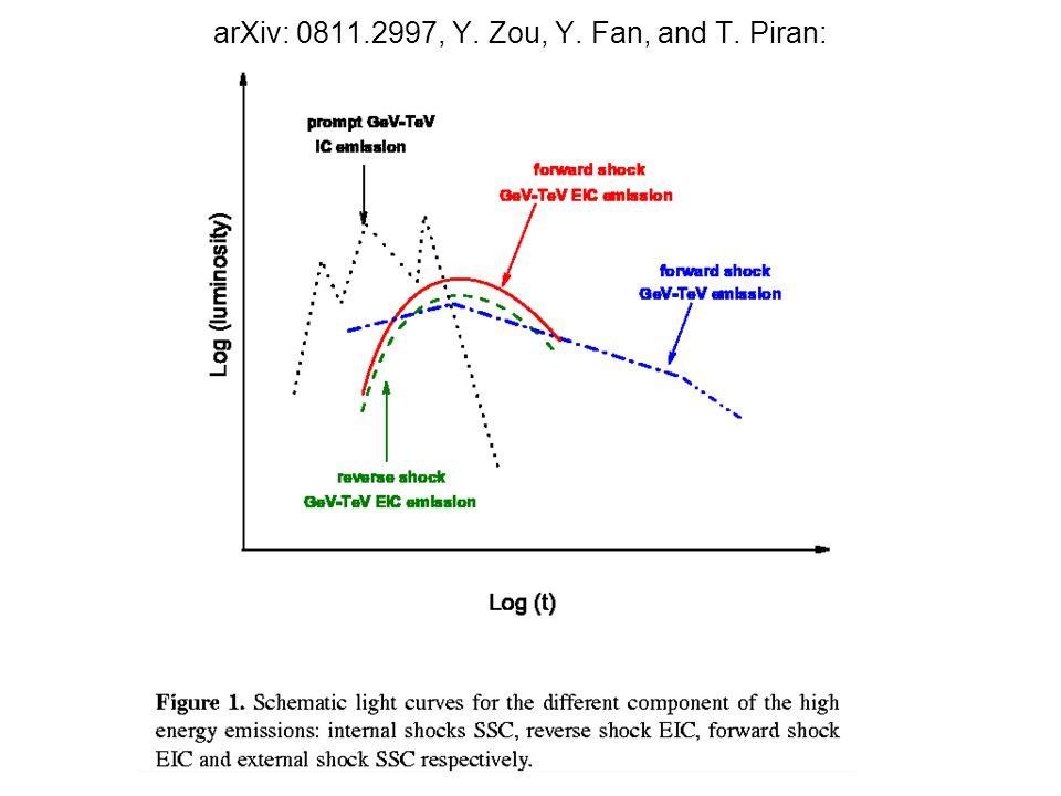 В компактной модели GRB (Aharonyan & Ozernoy, 1979; Carrigan & Karz, 1992; Sokolov et al., 2006) соотношение E peak -E iso (чем дальше всплеск, тем больше квантов с высокими энергиями в его спектре) может быть следствием: 1) зависимости порога рождения электрон-позитронных пар от угла между импульсами сталкивающихся фотонов в источнике, и 2) анизотропии излучения источника, которая может быть связана с магнитным полем на или вблизи поверхности компактного объекта --- источника GRB размером < 10 8 см.