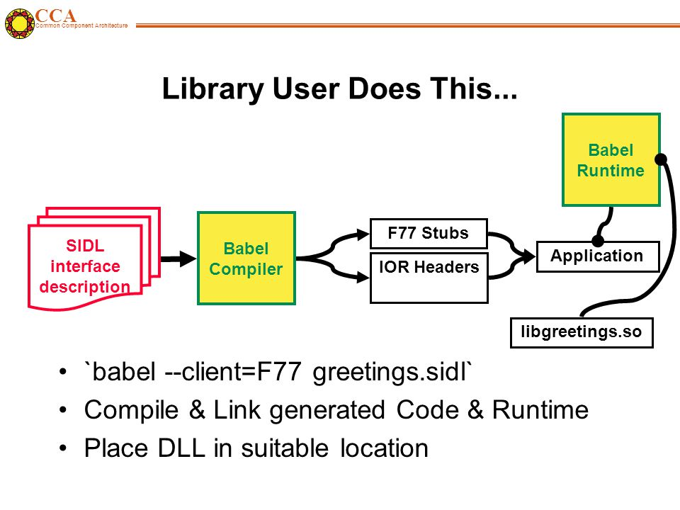CCA Common Component Architecture Library User Does This...