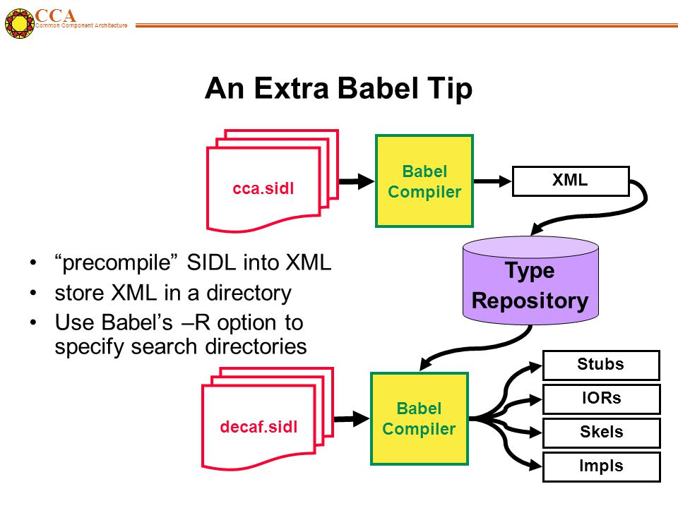 CCA Common Component Architecture An Extra Babel Tip precompile SIDL into XML store XML in a directory Use Babel's –R option to specify search directories cca.sidl Babel Compiler XML Type Repository decaf.sidl Babel Compiler Skels Impls IORs Stubs