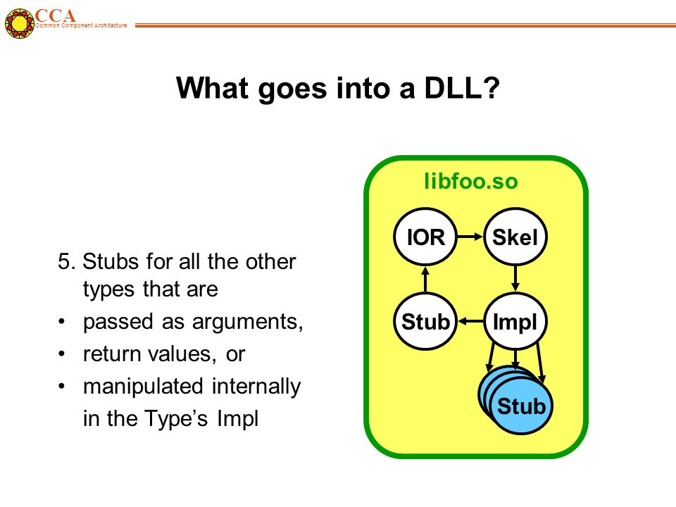 CCA Common Component Architecture What goes into a DLL.