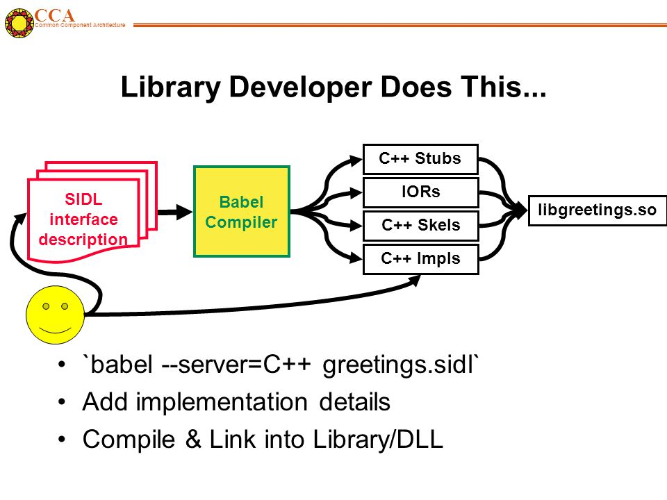 CCA Common Component Architecture Library Developer Does This...