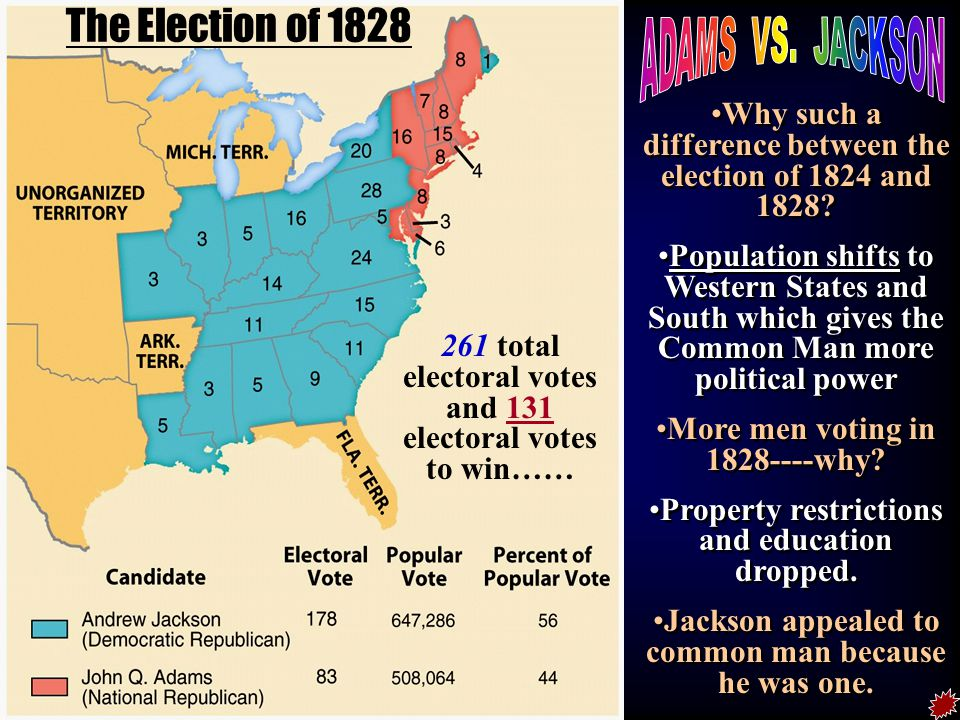 The Election of 1828 Why such a difference between the election of 1824 and 1828.