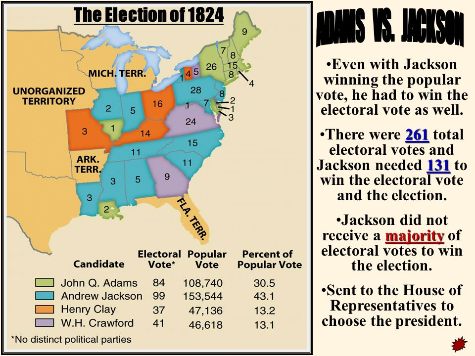 Even with Jackson winning the popular vote, he had to win the electoral vote as well.