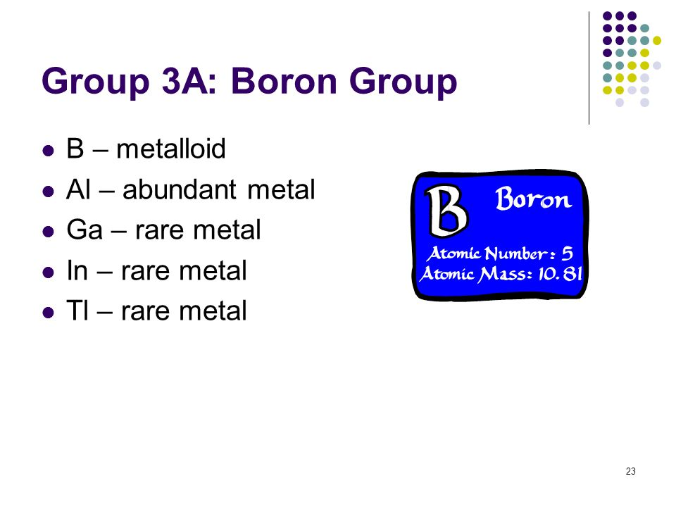 23 Group 3A: Boron Group B – metalloid Al – abundant metal Ga – rare metal In – rare metal Tl – rare metal
