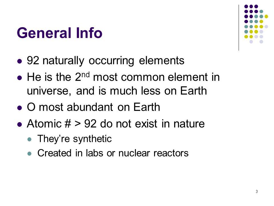 54 Radon (Rn) Dangerous when inhaled radioactive