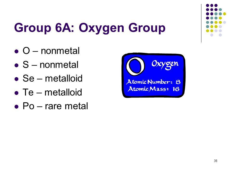 38 Group 6A: Oxygen Group O – nonmetal S – nonmetal Se – metalloid Te – metalloid Po – rare metal