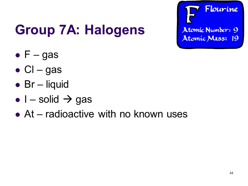 44 Group 7A: Halogens F – gas Cl – gas Br – liquid I – solid  gas At – radioactive with no known uses
