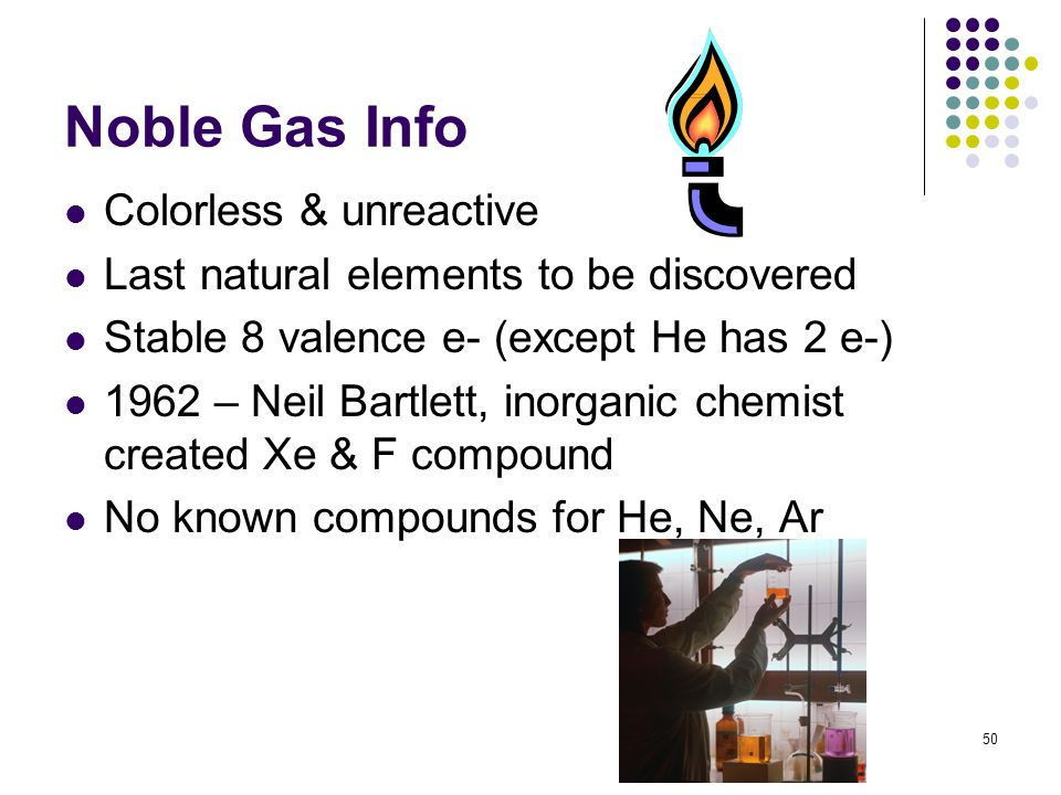 50 Noble Gas Info Colorless & unreactive Last natural elements to be discovered Stable 8 valence e- (except He has 2 e-) 1962 – Neil Bartlett, inorgan