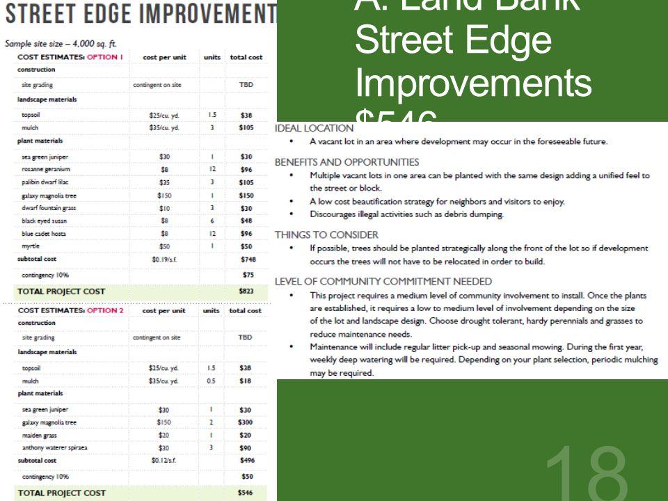 A. Land Bank Street Edge Improvements $546 BEP WORKSHOP A: MORNING 18