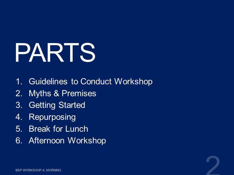 PARTS 1.Guidelines to Conduct Workshop 2.Myths & Premises 3.Getting Started 4.Repurposing 5.Break for Lunch 6.Afternoon Workshop BEP WORKSHOP A: MORNI