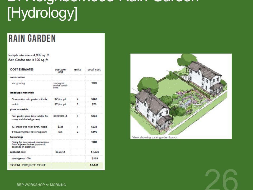 D. Neighborhood Rain Garden [Hydrology] $1,128 BEP WORKSHOP A: MORNING 26